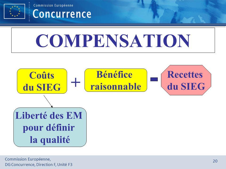 Commission Européenne, DG Concurrence, Direction F, Unité F3 20 COMPENSATION Coûts du SIEG Bénéfice raisonnable Recettes du SIEG Liberté des EM pour d