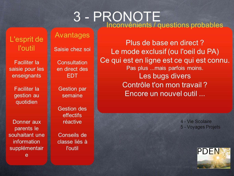 3 - PRONOTE 4 - Vie Scolaire 5 - Voyages Projets L'esprit de l'outil Faciliter la saisie pour les enseignants Faciliter la gestion au quotidien Donner