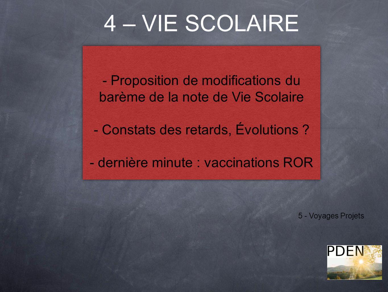 4 – VIE SCOLAIRE 5 - Voyages Projets - Proposition de modifications du barème de la note de Vie Scolaire - Constats des retards, Évolutions .