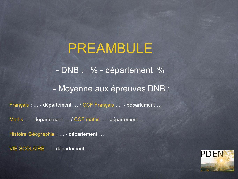PREAMBULE - DNB : % - département % - Moyenne aux épreuves DNB : Français : … - département … / CCF Français … - département … Maths … - département …