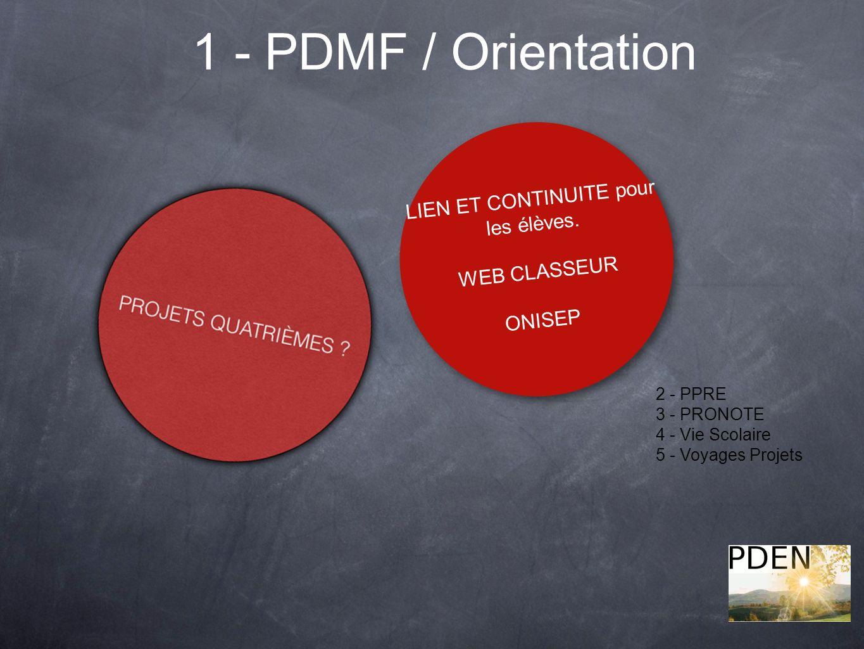 1 - PDMF / Orientation 2 - PPRE 3 - PRONOTE 4 - Vie Scolaire 5 - Voyages Projets LIEN ET CONTINUITE pour les élèves. WEB CLASSEUR ONISEP L I E N E T C