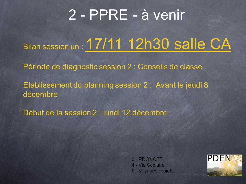 2 - PPRE - à venir 3 - PRONOTE 4 - Vie Scolaire 5 - Voyages Projets Bilan session un : 17/11 12h30 salle CA Période de diagnostic session 2 : Conseils