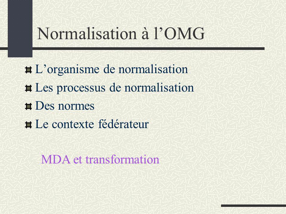 Normalisation à lOMG Lorganisme de normalisation Les processus de normalisation Des normes Le contexte fédérateur MDA et transformation