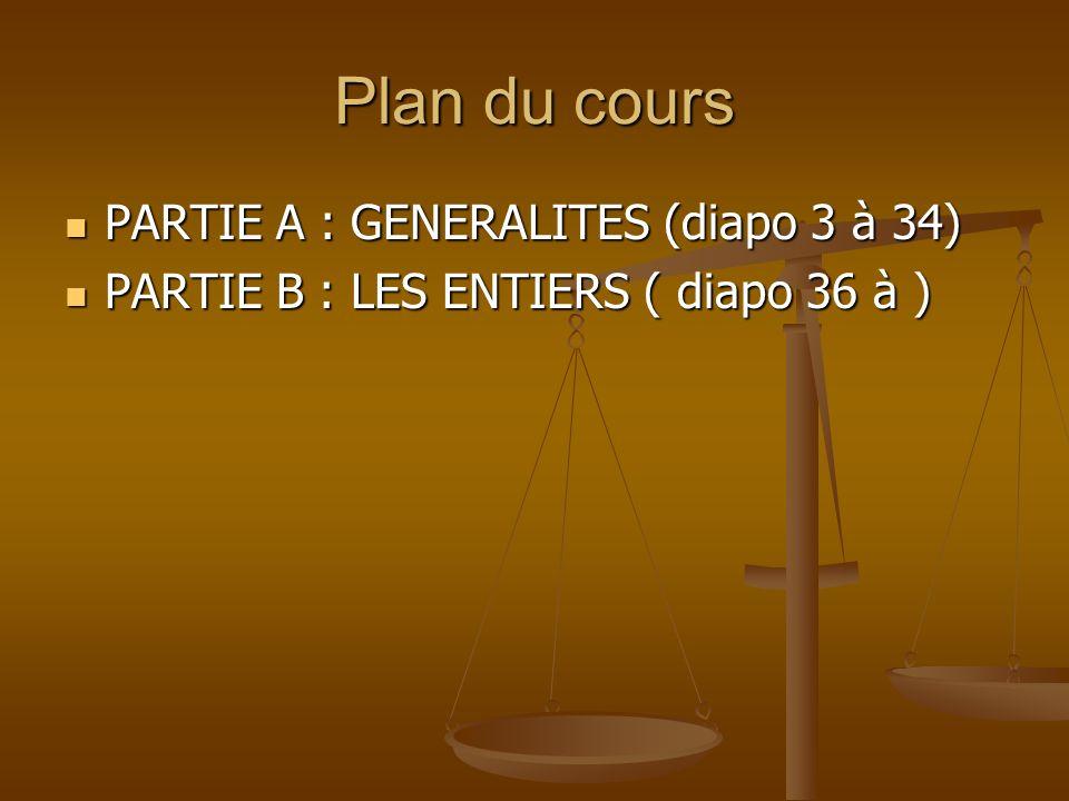 Plan du cours PARTIE A : GENERALITES (diapo 3 à 34) PARTIE A : GENERALITES (diapo 3 à 34) PARTIE B : LES ENTIERS ( diapo 36 à ) PARTIE B : LES ENTIERS ( diapo 36 à )