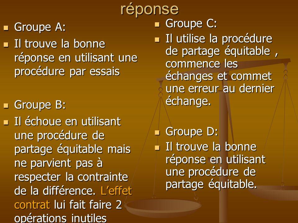 réponse Groupe A: Groupe A: Il trouve la bonne réponse en utilisant une procédure par essais Il trouve la bonne réponse en utilisant une procédure par essais Groupe B: Groupe B: Il échoue en utilisant une procédure de partage équitable mais ne parvient pas à respecter la contrainte de la différence.