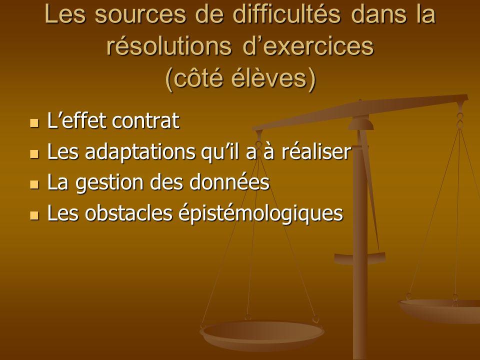Les sources de difficultés dans la résolutions dexercices (côté élèves) Leffet contrat Leffet contrat Les adaptations quil a à réaliser Les adaptation