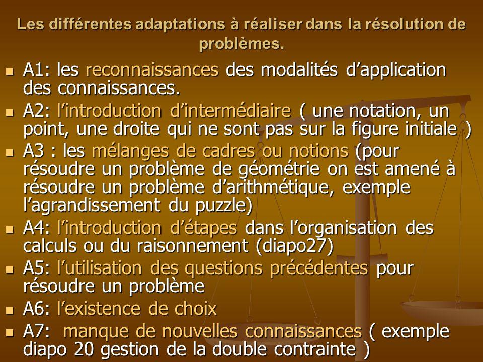 Les différentes adaptations à réaliser dans la résolution de problèmes. A1: les reconnaissances des modalités dapplication des connaissances. A1: les