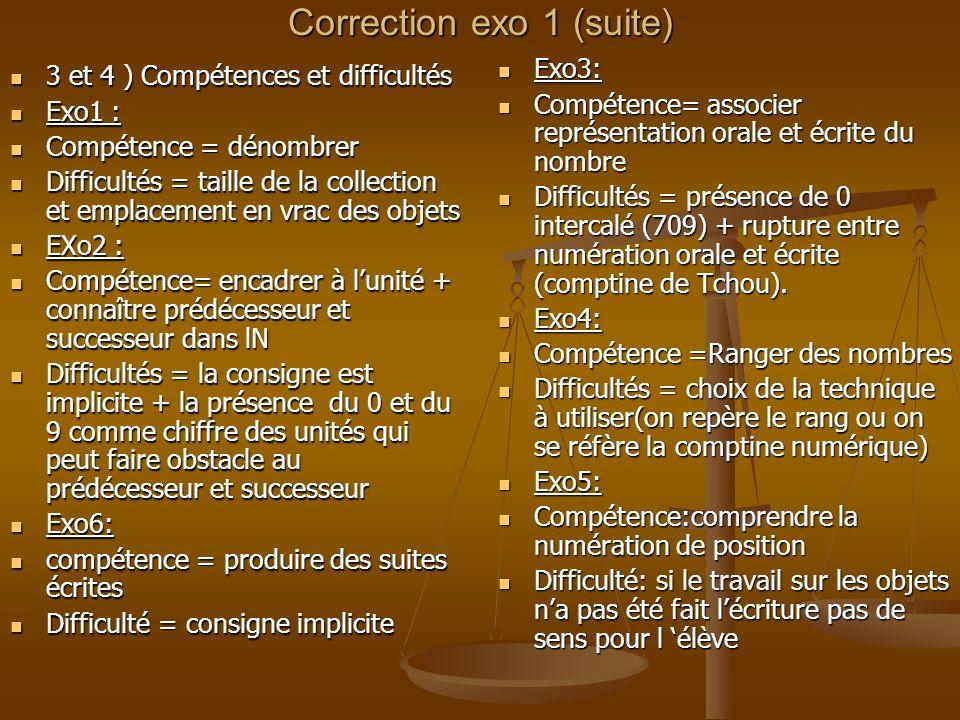 Correction exo 1 (suite) 3 et 4 ) Compétences et difficultés 3 et 4 ) Compétences et difficultés Exo1 : Exo1 : Compétence = dénombrer Compétence = dénombrer Difficultés = taille de la collection et emplacement en vrac des objets Difficultés = taille de la collection et emplacement en vrac des objets EXo2 : EXo2 : Compétence= encadrer à lunité + connaître prédécesseur et successeur dans lN Compétence= encadrer à lunité + connaître prédécesseur et successeur dans lN Difficultés = la consigne est implicite + la présence du 0 et du 9 comme chiffre des unités qui peut faire obstacle au prédécesseur et successeur Difficultés = la consigne est implicite + la présence du 0 et du 9 comme chiffre des unités qui peut faire obstacle au prédécesseur et successeur Exo6: Exo6: compétence = produire des suites écrites compétence = produire des suites écrites Difficulté = consigne implicite Difficulté = consigne implicite Exo3: Compétence= associer représentation orale et écrite du nombre Difficultés = présence de 0 intercalé (709) + rupture entre numération orale et écrite (comptine de Tchou).