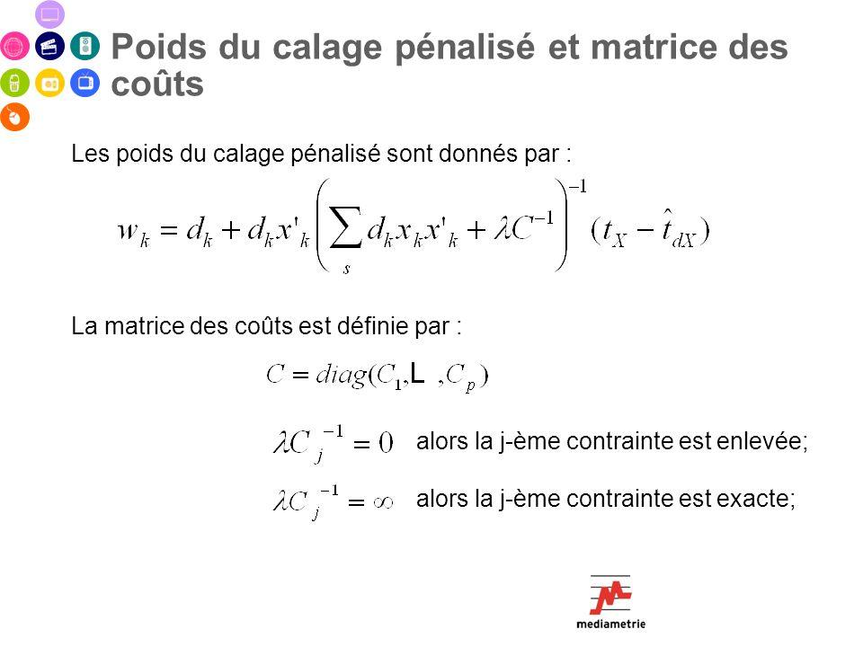 Les poids du calage pénalisé sont donnés par : La matrice des coûts est définie par : alors la j-ème contrainte est enlevée; alors la j-ème contrainte
