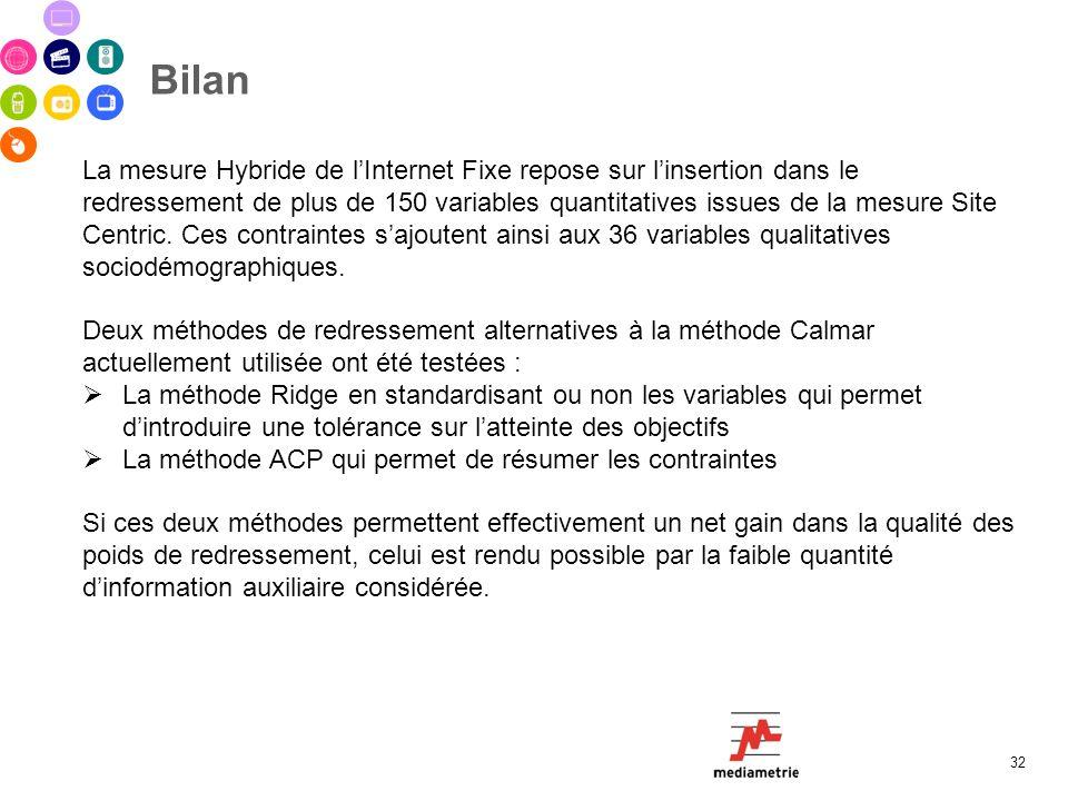 Bilan 32 La mesure Hybride de lInternet Fixe repose sur linsertion dans le redressement de plus de 150 variables quantitatives issues de la mesure Sit