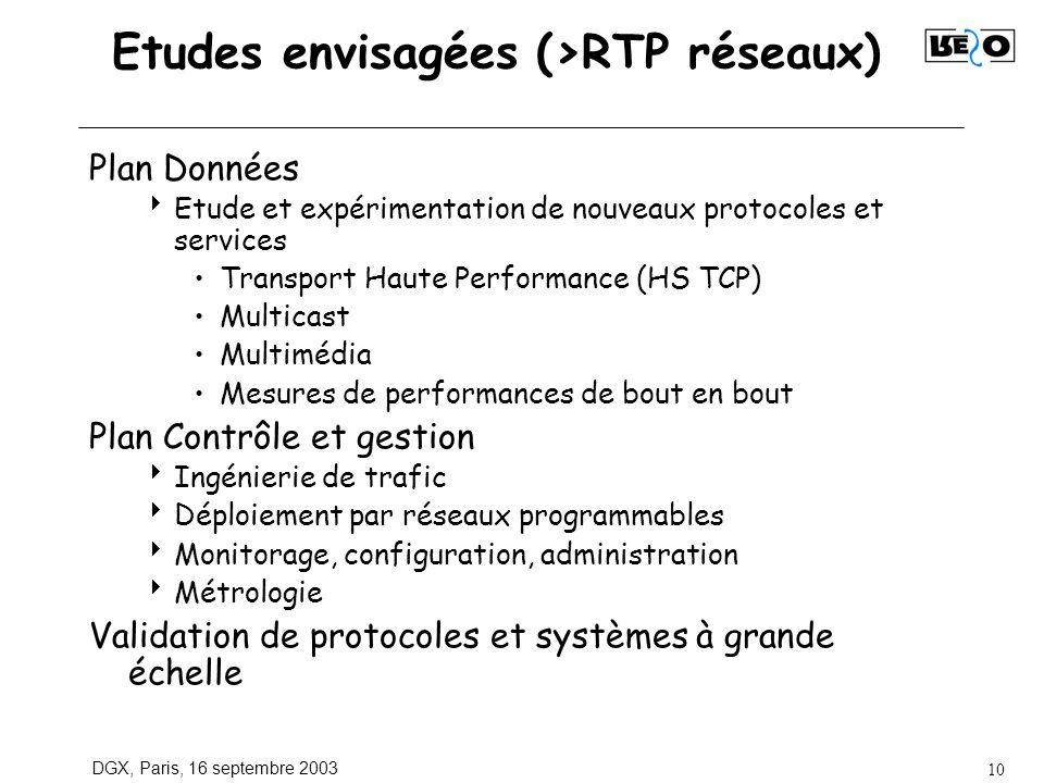 DGX, Paris, 16 septembre 2003 10 Etudes envisagées (>RTP réseaux) Plan Données Etude et expérimentation de nouveaux protocoles et services Transport H