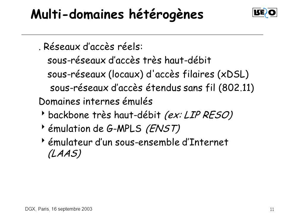 DGX, Paris, 16 septembre 2003 11 Multi-domaines hétérogènes. Réseaux daccès réels: sous-réseaux daccès très haut-débit sous-réseaux (locaux) d'accès f