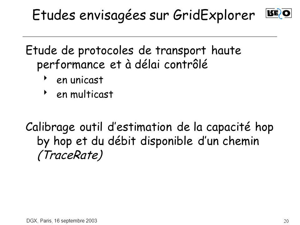 DGX, Paris, 16 septembre 2003 20 Etudes envisagées sur GridExplorer Etude de protocoles de transport haute performance et à délai contrôlé en unicast en multicast Calibrage outil destimation de la capacité hop by hop et du débit disponible dun chemin (TraceRate)