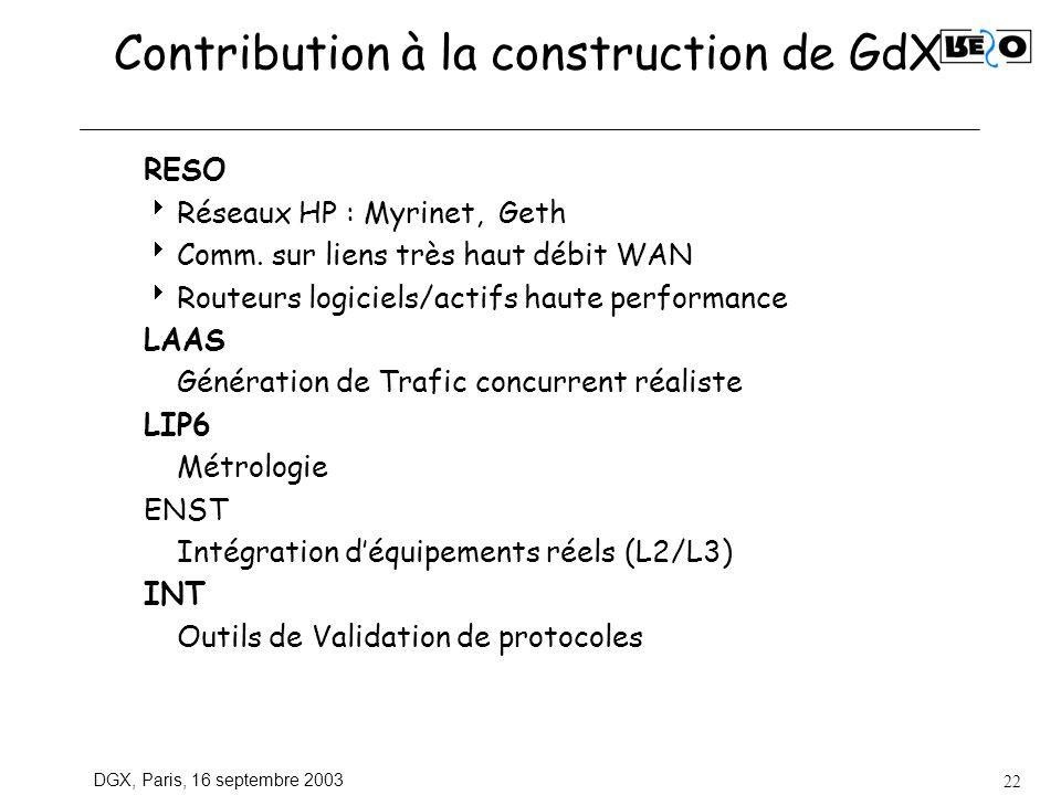 DGX, Paris, 16 septembre 2003 22 Contribution à la construction de GdX RESO Réseaux HP : Myrinet, Geth Comm.