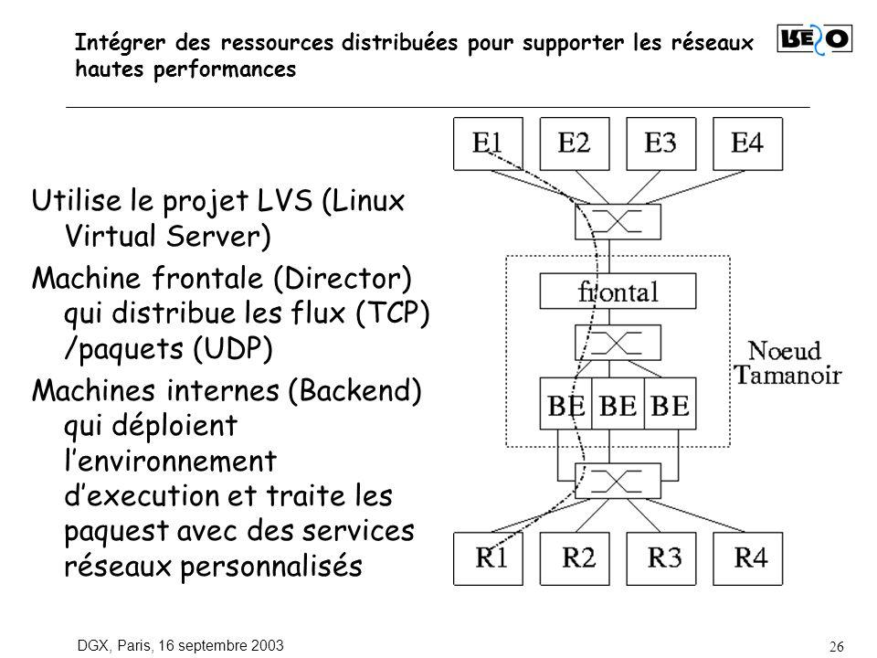 DGX, Paris, 16 septembre 2003 26 Intégrer des ressources distribuées pour supporter les réseaux hautes performances Utilise le projet LVS (Linux Virtual Server) Machine frontale (Director) qui distribue les flux (TCP) /paquets (UDP) Machines internes (Backend) qui déploient lenvironnement dexecution et traite les paquest avec des services réseaux personnalisés