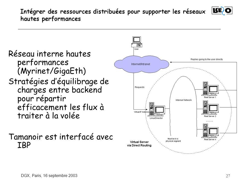 DGX, Paris, 16 septembre 2003 27 Intégrer des ressources distribuées pour supporter les réseaux hautes performances Réseau interne hautes performances (Myrinet/GigaEth) Stratégies déquilibrage de charges entre backend pour répartir efficacement les flux à traiter à la volée Tamanoir est interfacé avec IBP