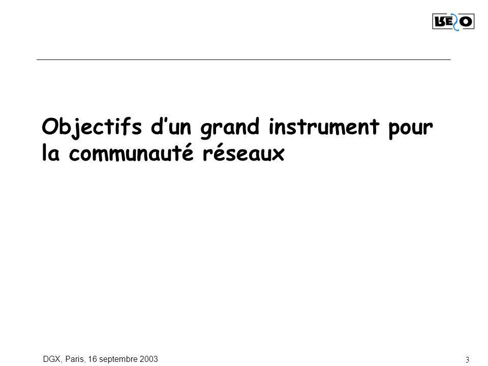 DGX, Paris, 16 septembre 2003 14 Nistnet Network emulation package that runs on Linux.