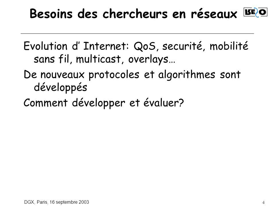 DGX, Paris, 16 septembre 2003 4 Besoins des chercheurs en réseaux Evolution d Internet: QoS, securité, mobilité sans fil, multicast, overlays… De nouveaux protocoles et algorithmes sont développés Comment développer et évaluer