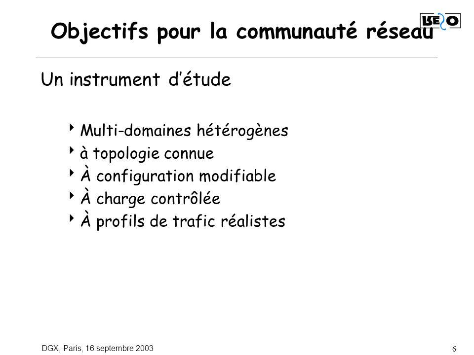 DGX, Paris, 16 septembre 2003 6 Objectifs pour la communauté réseau Un instrument détude Multi-domaines hétérogènes à topologie connue À configuration modifiable À charge contrôlée À profils de trafic réalistes