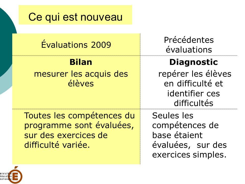 exemple : Français - CM2 - lecture Une compétence complexe évaluée sur un ensemble de documents A quelle date la tour Eiffel a-t-elle été achevée .