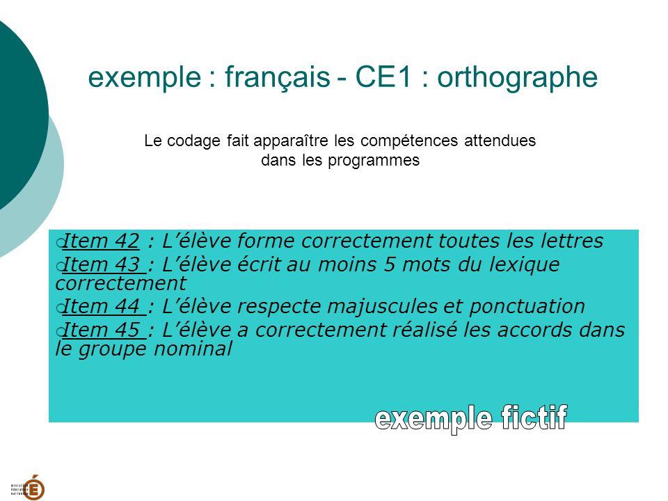 exemple : français - CE1 : orthographe Le codage fait apparaître les compétences attendues dans les programmes Item 42 : Lélève forme correctement tou