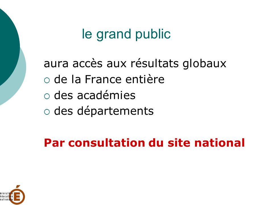 exemple : français - CE1 : orthographe Dictée dont le thème est en lien avec un des textes lus dans la partie lecture.