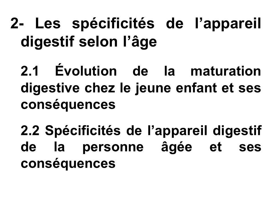2- Les spécificités de lappareil digestif selon lâge 2.1 Évolution de la maturation digestive chez le jeune enfant et ses conséquences 2.2 Spécificité