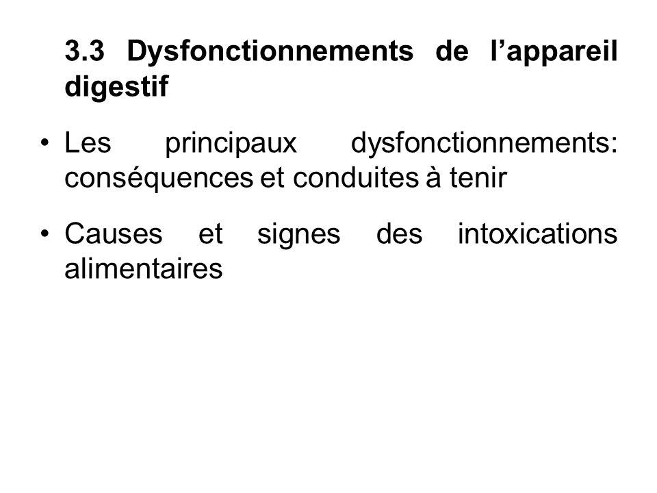 3.3 Dysfonctionnements de lappareil digestif Les principaux dysfonctionnements: conséquences et conduites à tenir Causes et signes des intoxications a