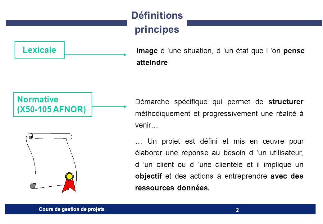 Cours de gestion de projets 43 SUIVI : Tâches et ressources Planification et nivellement des ressources : exo On désire installer sur 4 bateaux, 4 systèmes différents (un sonar, un radar, une radio UHF et un récepteur satellite; respectivement A, B, C, D).