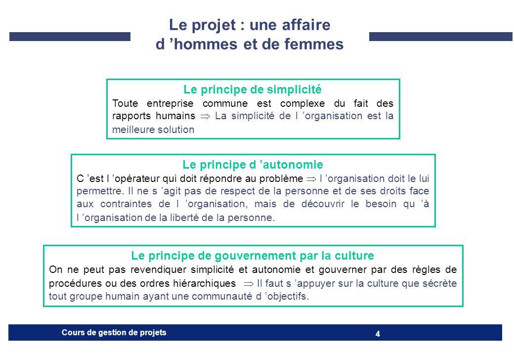 Cours de gestion de projets 25 PREPARATION : DECOUPAGE