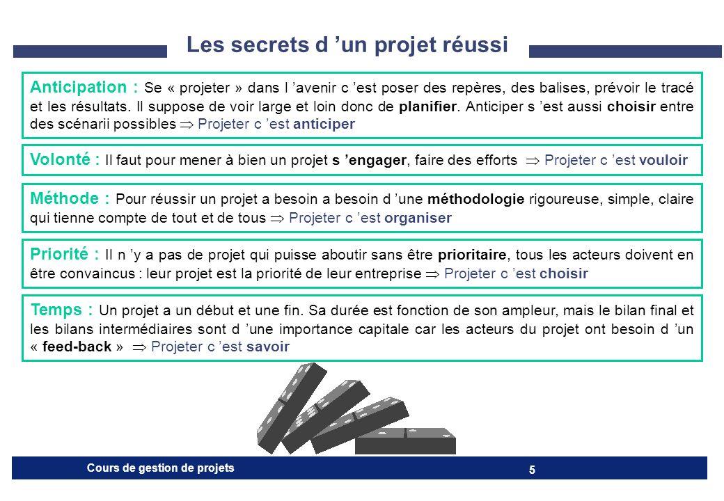 Cours de gestion de projets 16 CADRAGE.3 LA TECHNIQUE Les « piliers » du projet (pourquoi le projet va-t-il réussir : expérience acquise, étude de faisabilité…) Les difficultés principales auxquelles le projet risque de se heurter Les « plans B» au cas où...
