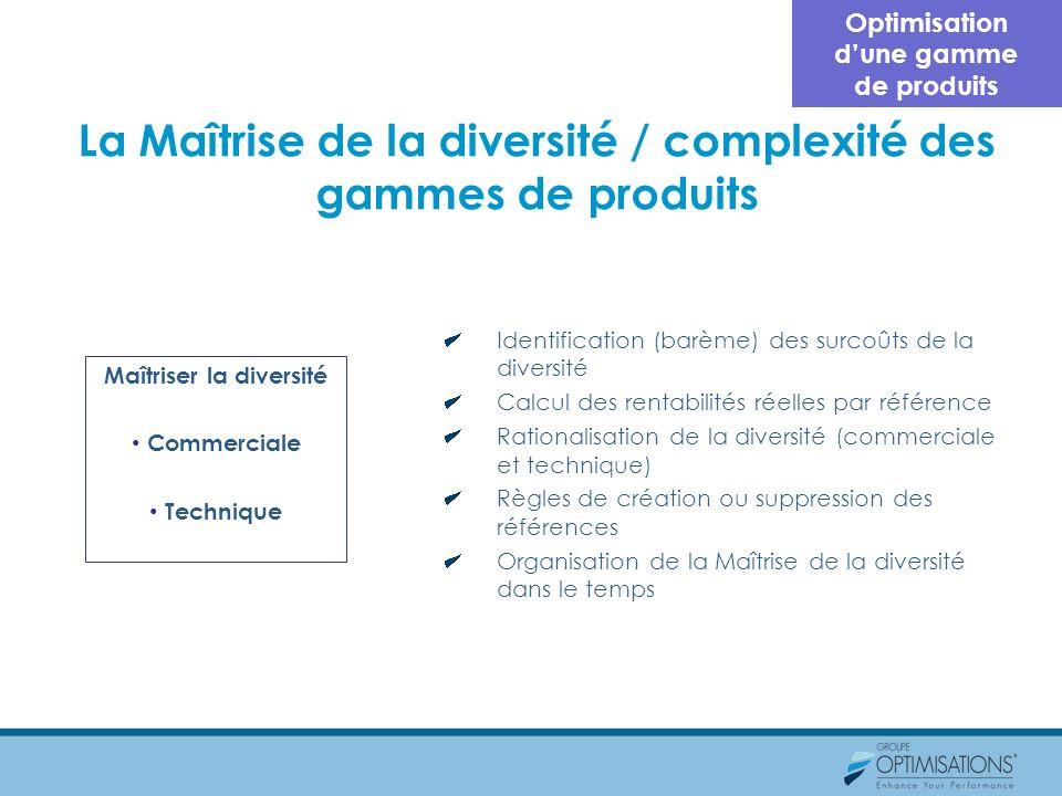 La Maîtrise de la diversité / complexité des gammes de produits Maîtriser la diversité Commerciale Technique Identification (barème) des surcoûts de l