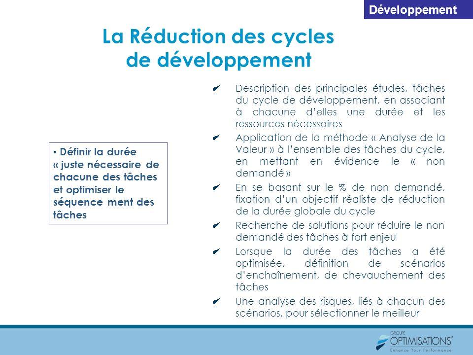 La Réduction des cycles de développement Définir la durée « juste nécessaire de chacune des tâches et optimiser le séquence ment des tâches Descriptio