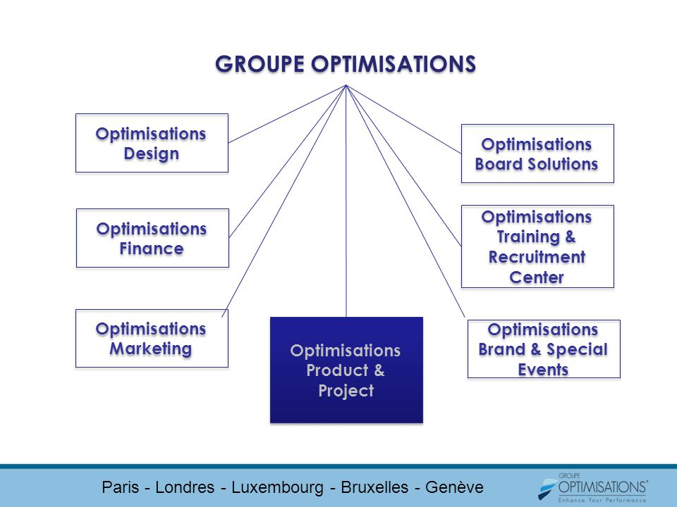 GROUPE OPTIMISATIONS Optimisations Design Optimisations Finance Optimisations Marketing Optimisations Product & Project Optimisations Brand & Special