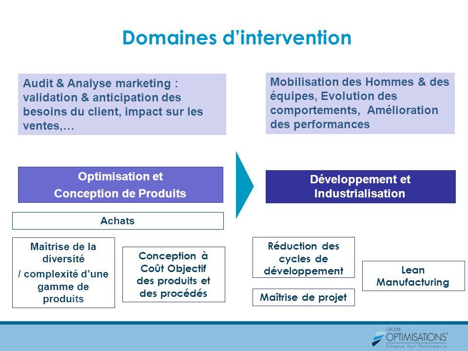 Audit & Analyse marketing : validation & anticipation des besoins du client, impact sur les ventes,… Mobilisation des Hommes & des équipes, Evolution