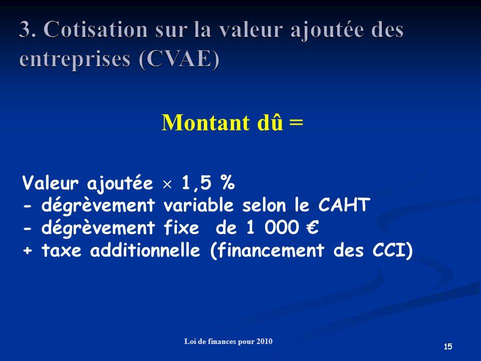 15 Loi de finances pour 2010 Montant dû = Valeur ajoutée 1,5 % - dégrèvement variable selon le CAHT - dégrèvement fixe de 1 000 + taxe additionnelle (