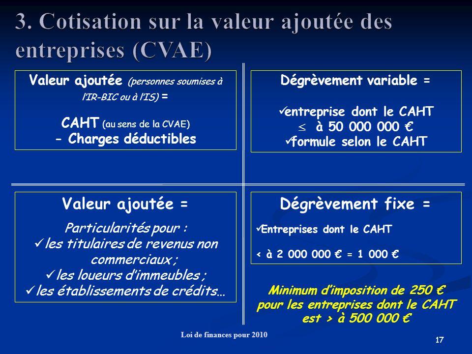 17 Loi de finances pour 2010 Valeur ajoutée (personnes soumises à lIR-BIC ou à lIS) = CAHT (au sens de la CVAE) - Charges déductibles Valeur ajoutée =