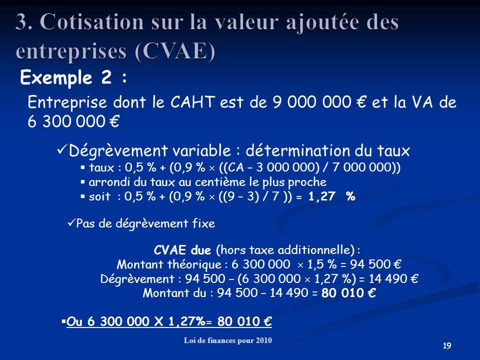 19 Loi de finances pour 2010 Exemple 2 : Entreprise dont le CAHT est de 9 000 000 et la VA de 6 300 000 Dégrèvement variable : détermination du taux t