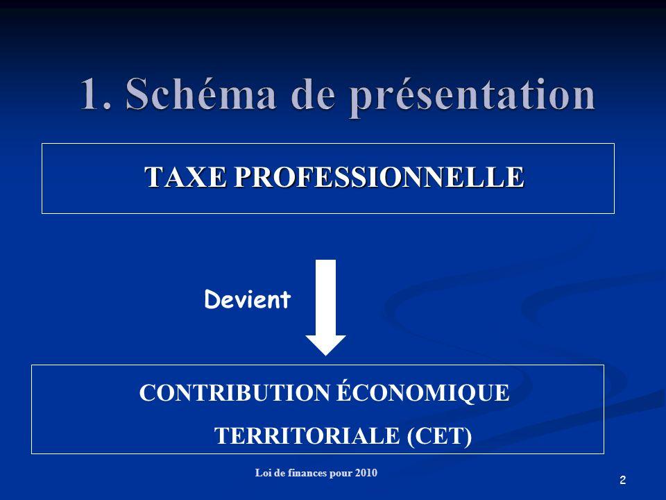 2 TAXE PROFESSIONNELLE Loi de finances pour 2010 CONTRIBUTION ÉCONOMIQUE TERRITORIALE (CET) Devient