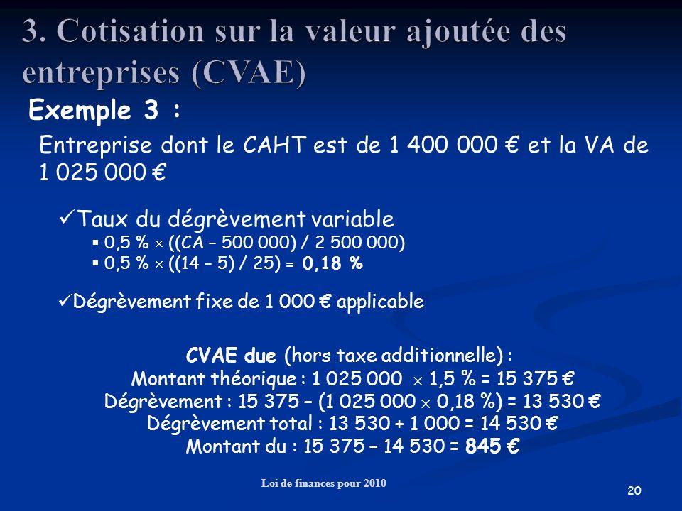 20 Loi de finances pour 2010 Exemple 3 : Entreprise dont le CAHT est de 1 400 000 et la VA de 1 025 000 Taux du dégrèvement variable 0,5 % ((CA – 500
