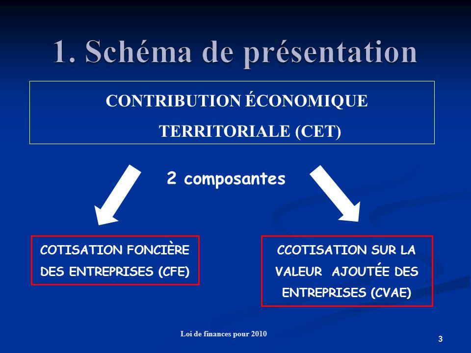 3 Loi de finances pour 2010 CONTRIBUTION ÉCONOMIQUE TERRITORIALE (CET) 2 composantes COTISATION FONCIÈRE DES ENTREPRISES (CFE) CCOTISATION SUR LA VALE