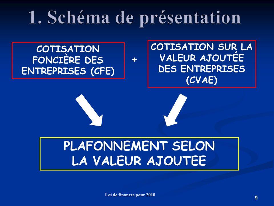 5 Loi de finances pour 2010 + COTISATION FONCIÈRE DES ENTREPRISES (CFE) COTISATION SUR LA VALEUR AJOUTÉE DES ENTREPRISES (CVAE) PLAFONNEMENT SELON LA