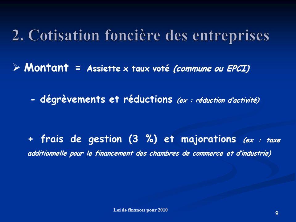 9 Loi de finances pour 2010 Montant = Assiette x taux voté (commune ou EPCI) - dégrèvements et réductions (ex : réduction dactivité) + frais de gestio