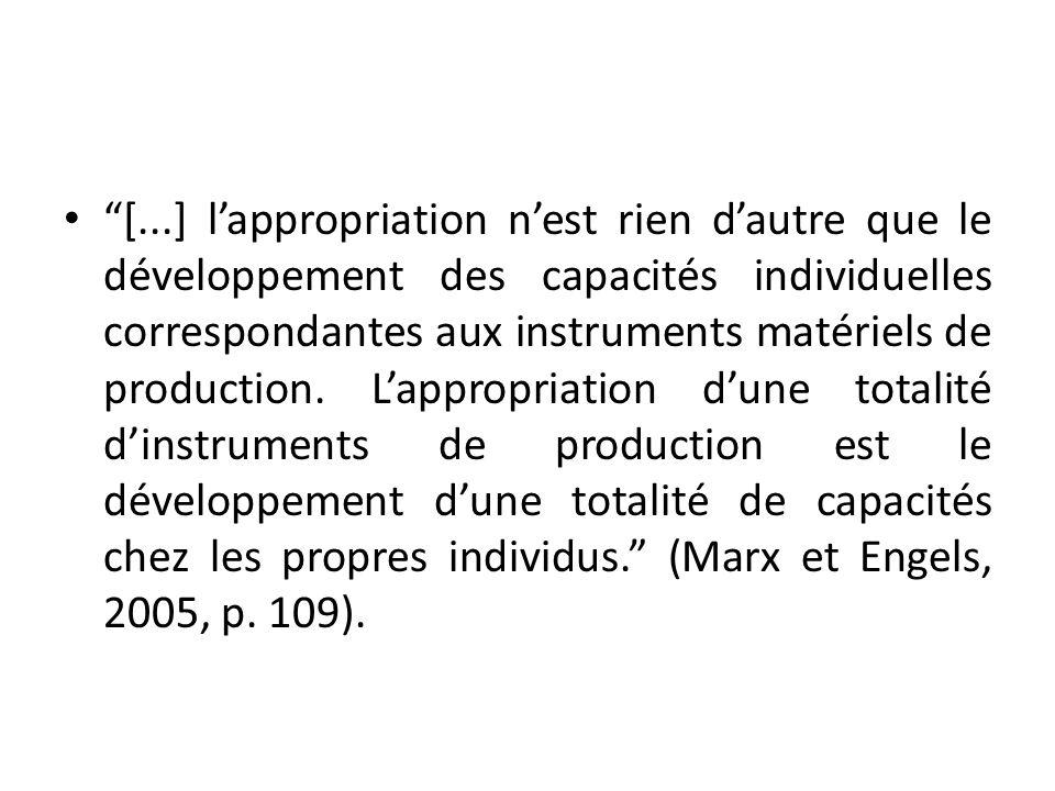 [...] lappropriation nest rien dautre que le développement des capacités individuelles correspondantes aux instruments matériels de production.