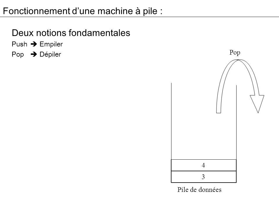 Fonctionnement dune machine à pile : Deux notions fondamentales Push Empiler Pop Dépiler Pile de données 3 4 Pop
