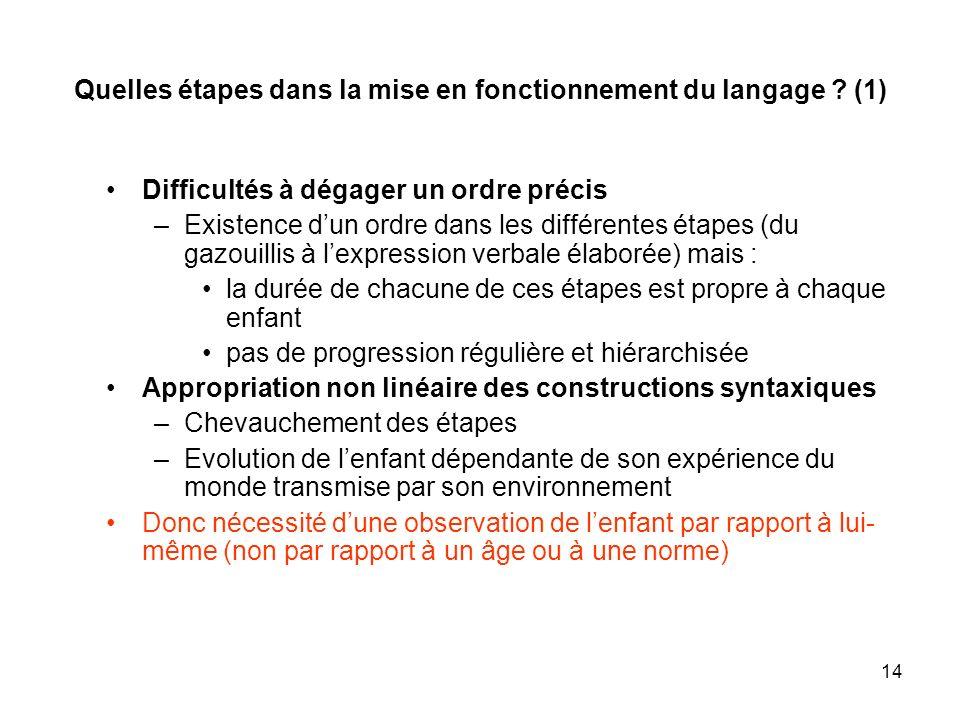 14 Quelles étapes dans la mise en fonctionnement du langage ? (1) Difficultés à dégager un ordre précis –Existence dun ordre dans les différentes étap