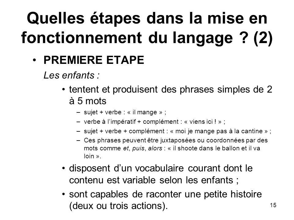 15 Quelles étapes dans la mise en fonctionnement du langage ? (2) PREMIERE ETAPE Les enfants : tentent et produisent des phrases simples de 2 à 5 mots
