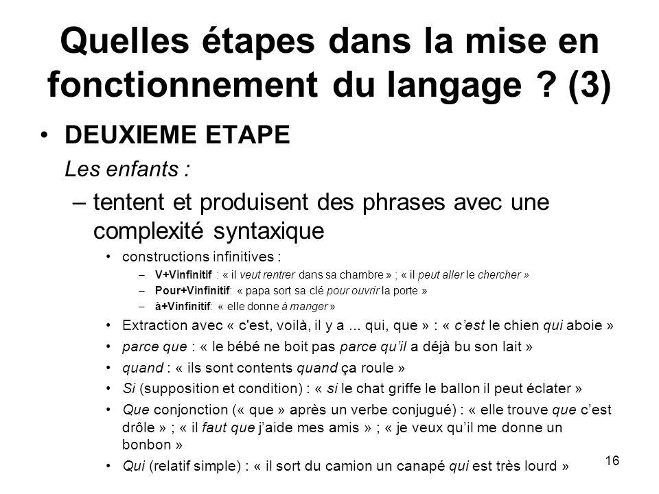 16 Quelles étapes dans la mise en fonctionnement du langage ? (3) DEUXIEME ETAPE Les enfants : –tentent et produisent des phrases avec une complexité
