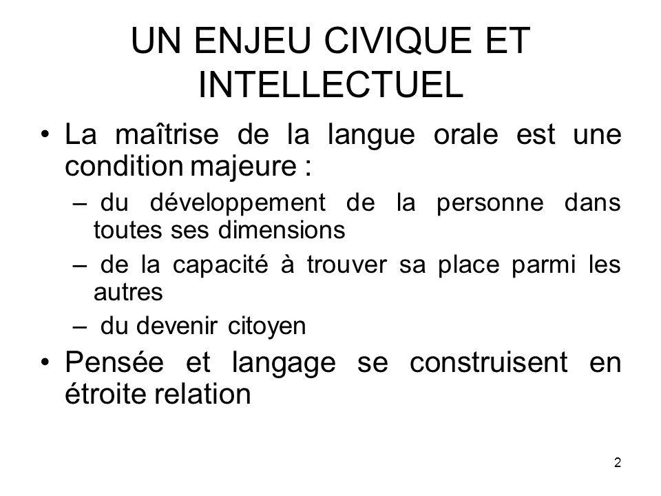 2 UN ENJEU CIVIQUE ET INTELLECTUEL La maîtrise de la langue orale est une condition majeure : – du développement de la personne dans toutes ses dimens
