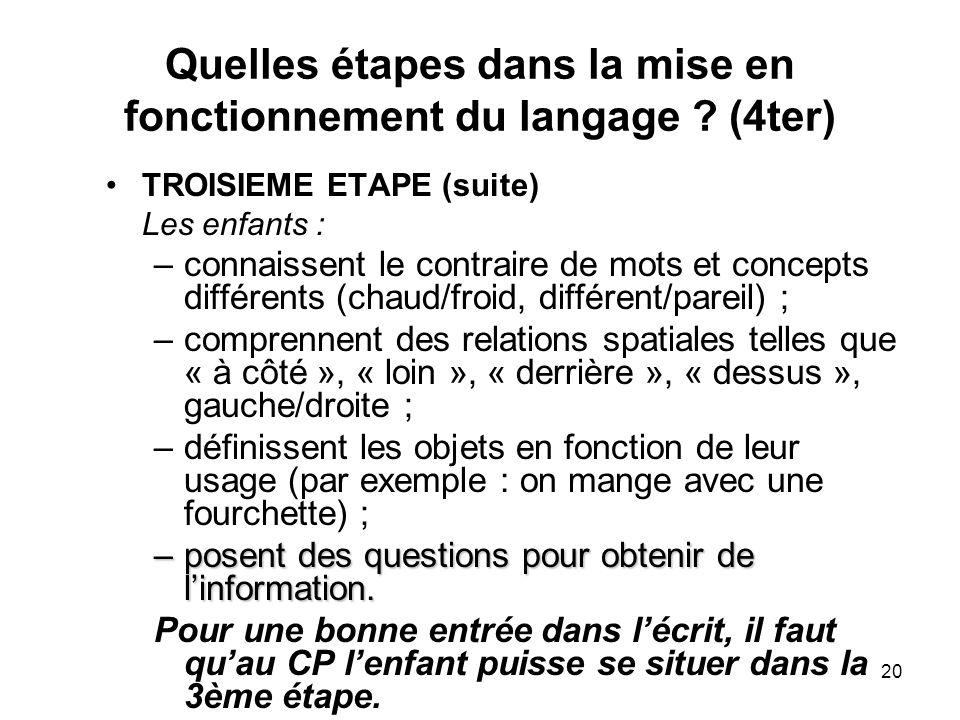 20 Quelles étapes dans la mise en fonctionnement du langage ? (4ter) TROISIEME ETAPE (suite) Les enfants : –connaissent le contraire de mots et concep